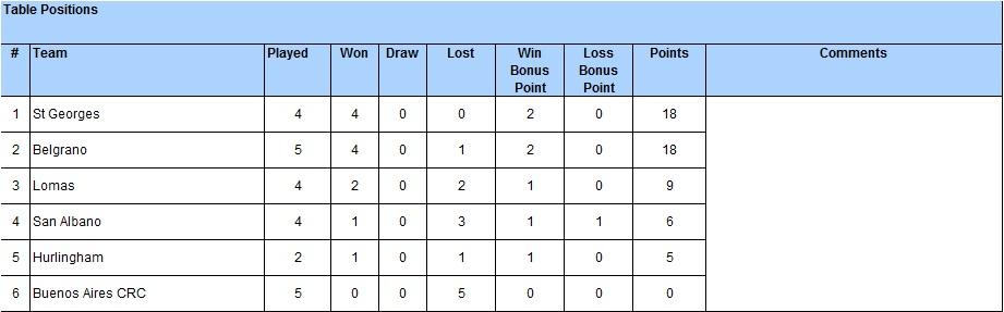 tabla-final-22-4-2013