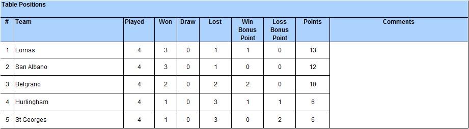 tabla-final-24-4-20132